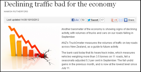 Declining traffic bad for the economy