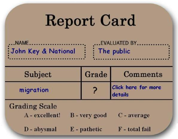 Report_Card_migration
