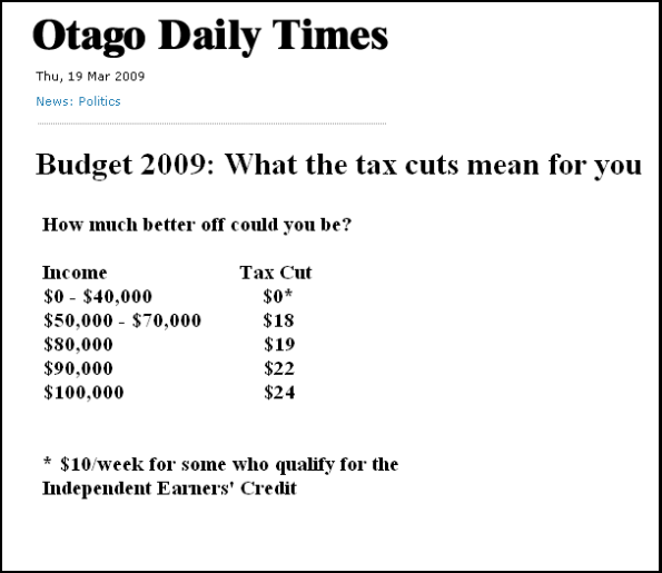tax-cuts-april-2009