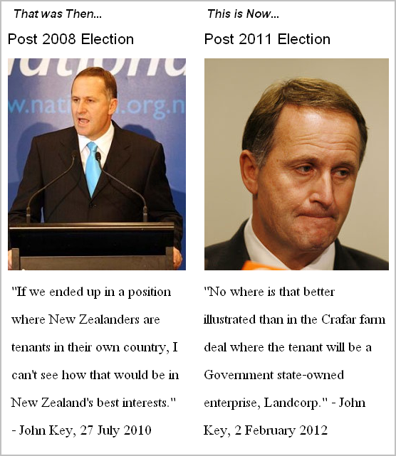 9. John Key Tenants in our own country
