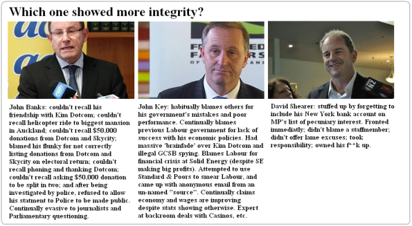 John Banks - John Key - David Shearer