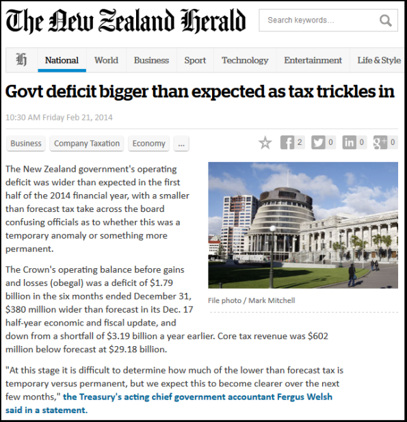 Govt deficit bigger than expected as tax trickles in