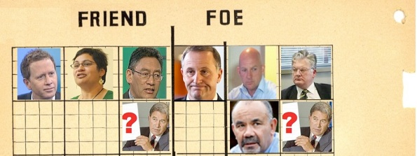 political friends and foes spotter chart