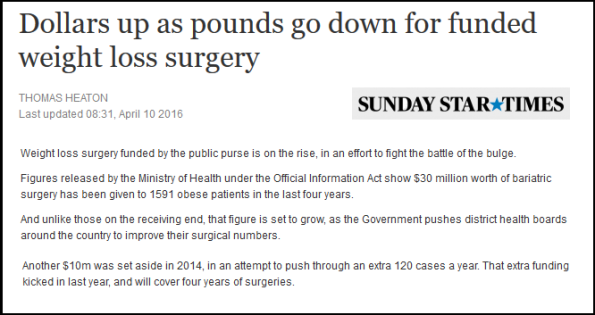 Dollars up as pounds go down for funded weight loss surgery